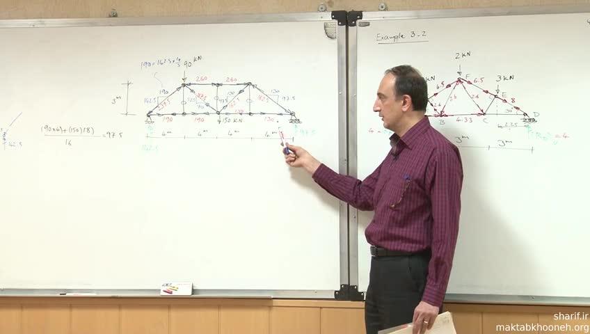 تئوری سازه ١ - جلسه نهم - مثالی در مورد خرپاها