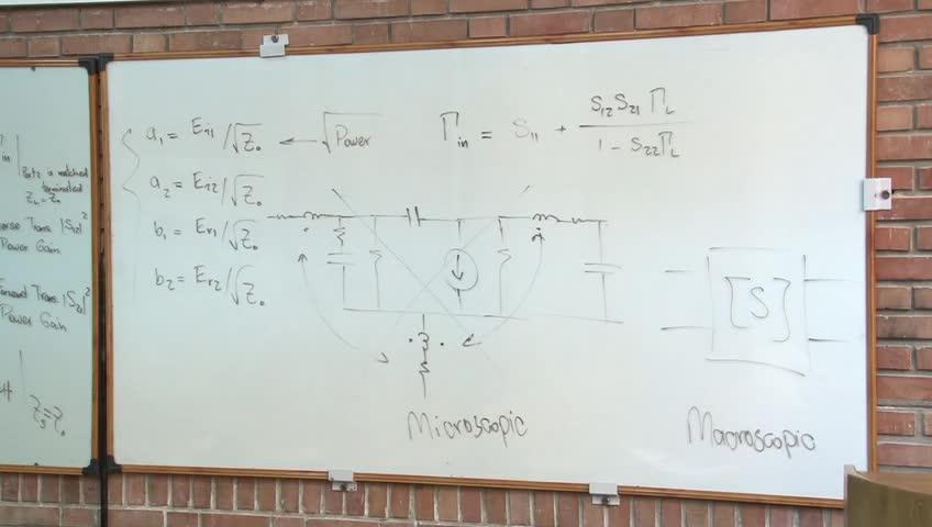 مدارهای مخابراتی - جلسه ششم - پارامتر s و نمودار اسمیت