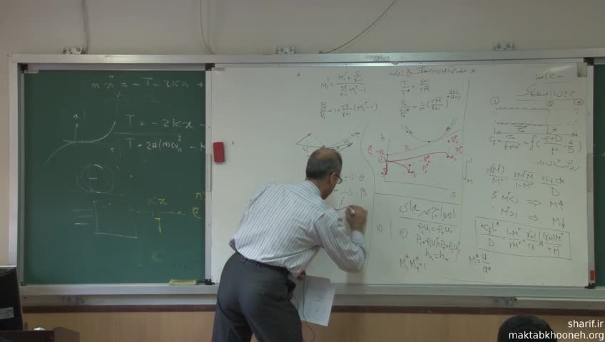اصول پیشرانش (جلوبرندگی) - جلسه ششم - امواج ضربه ای