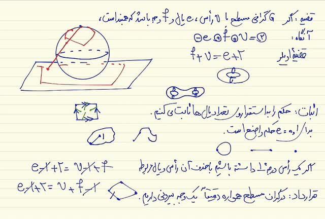 ریاضیات گسسته - جلسه بیست و سوم