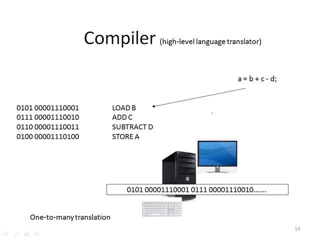 میکروکنترلرهای AVR - میکروکنترلر AVR - جلسه ٣ - uC-vs-uP
