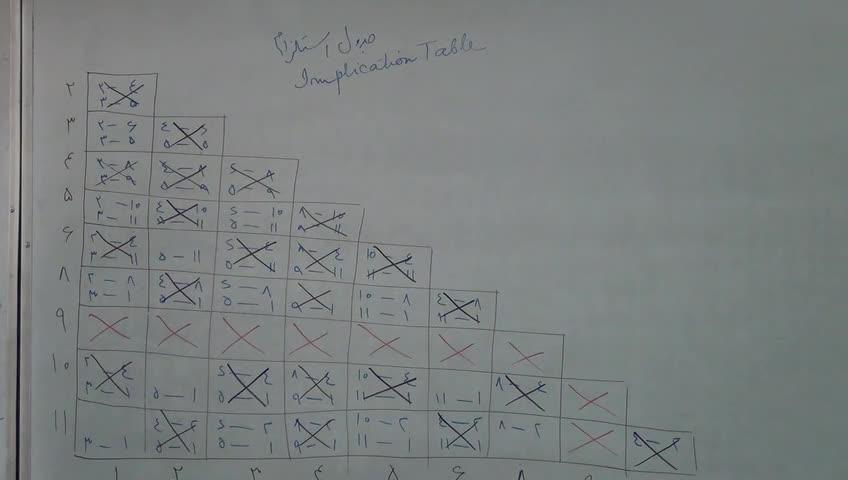 مدار های منطقی - جلسه پانزدهم - مدارهای ترتیبی سنکرون، حالتهای معادل