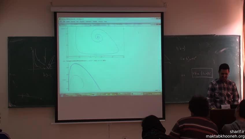دینامیک غیر خطی و آشوب - جلسه چهاردهم - چرخه های حدی