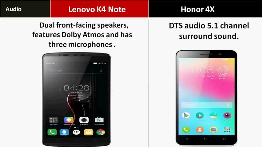 تخته سفید | Lenovo K4 Note vs Honor 4X Comparison
