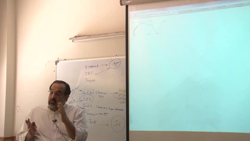 مدارهای واسط کامپیوتری - جلسه سیزدهم - مقدمه Display