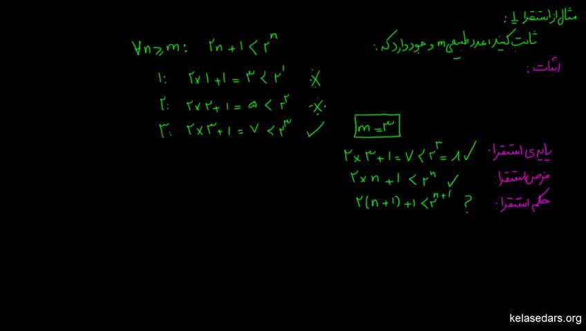 آموزش ریاضیات گسسته دبیرستان - جلسه 22 - مثال از اصل استقرا 1