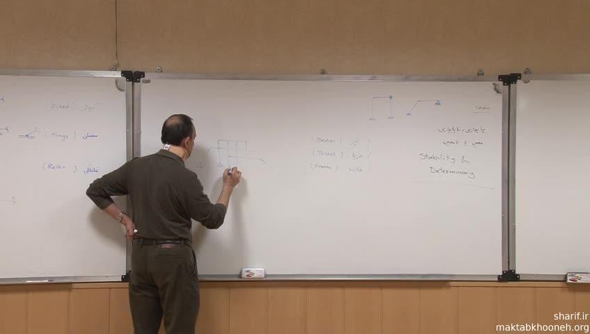 تئوری سازه ١ - جلسه دوم - تعریف پایداری و ناپایداری