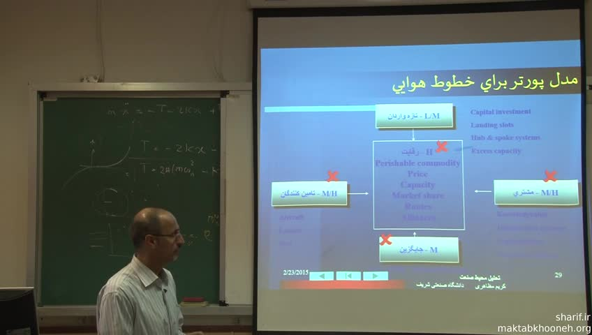 مدیریت راهبردی - جلسه هفتم - تحلیل محیطی