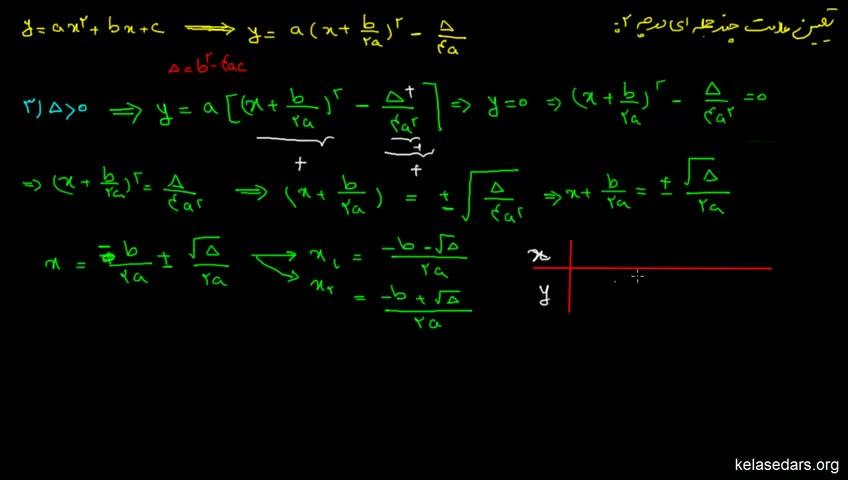 آموزش ریاضیات 2 دبیرستان - جلسه 8 - تعیین علامت چندجملهای درجه دو 4