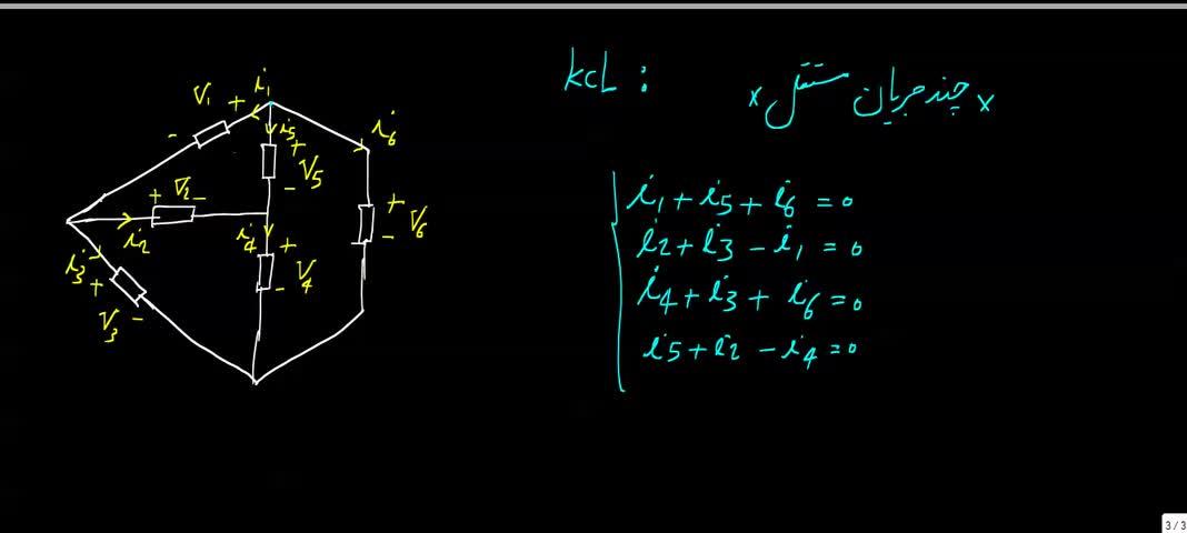 مدارهای الکتریکی ۱ - جلسه 5 - ولتاژها و جریان های مستقل
