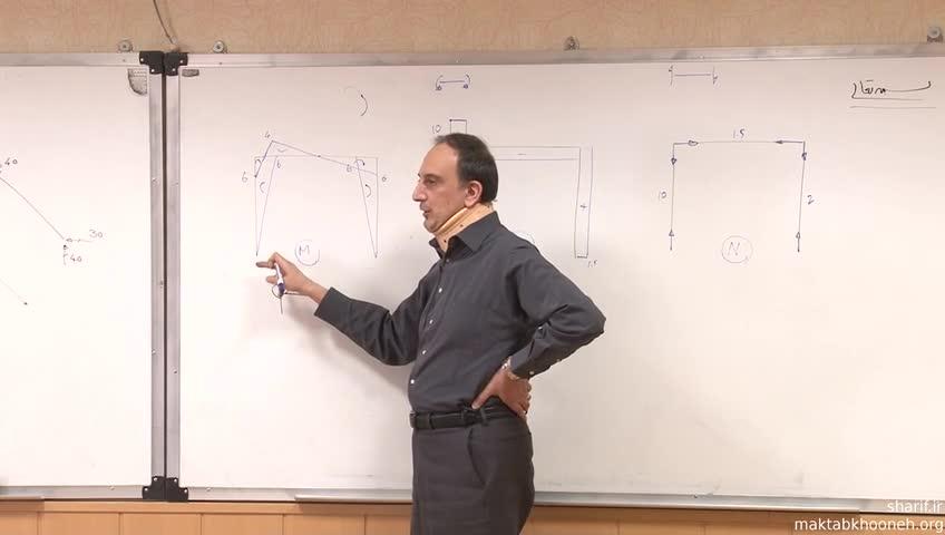تئوری سازه ١ - جلسه هشتم - حل تمرین در مورد قاب
