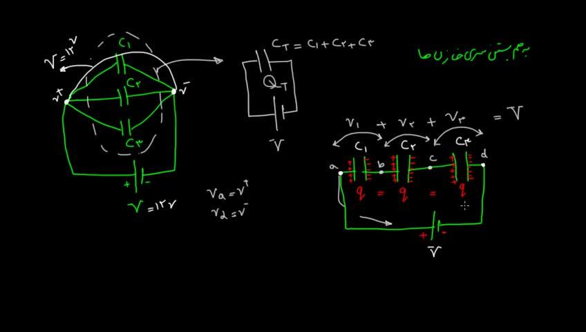 آموزش فیزیک 3 و آزمایشگاه دبیرستان - جلسه 13 - به هم بستن سری خازنها