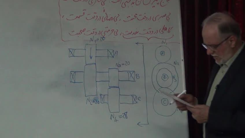طراحی اجزا ماشین ۲ - جلسه یازدهم