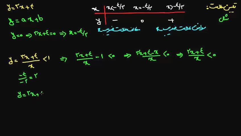 آموزش ریاضیات 2 دبیرستان - جلسه 3 - مثال از تعیین علامت دو جملهای درجه اول 1