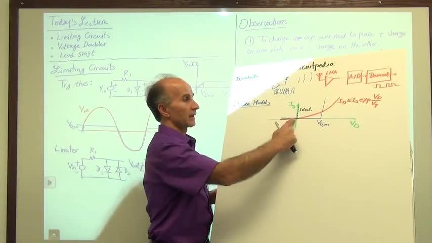 مدارات الکترونیک ۱ - جلسه دوازدهم - محدود کننده ها