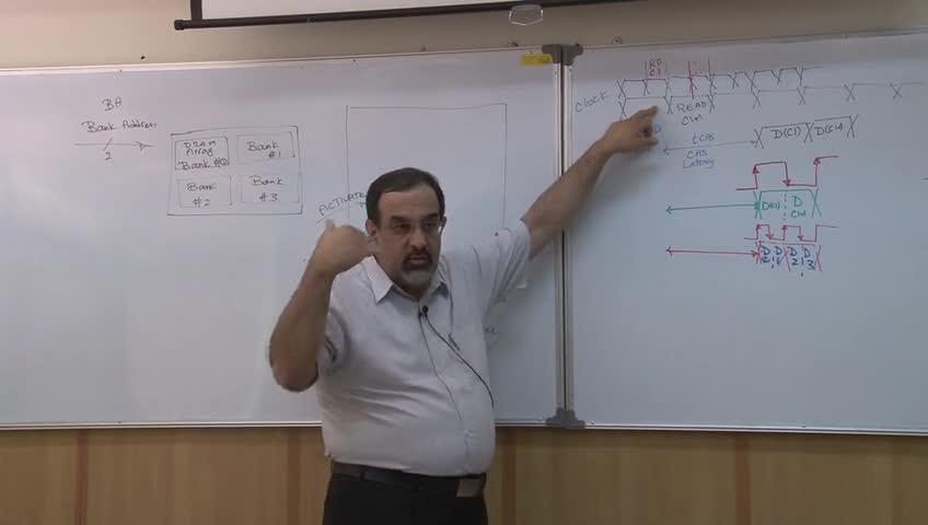 مدارهای واسط کامپیوتری - جلسه ششم - انواع DRAM