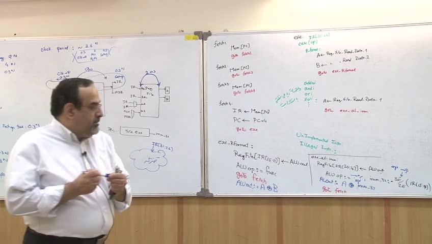 ساختار کامپیوتر پیشرفته - جلسه سیزدهم - کنترل پیاده سازی multy cycle