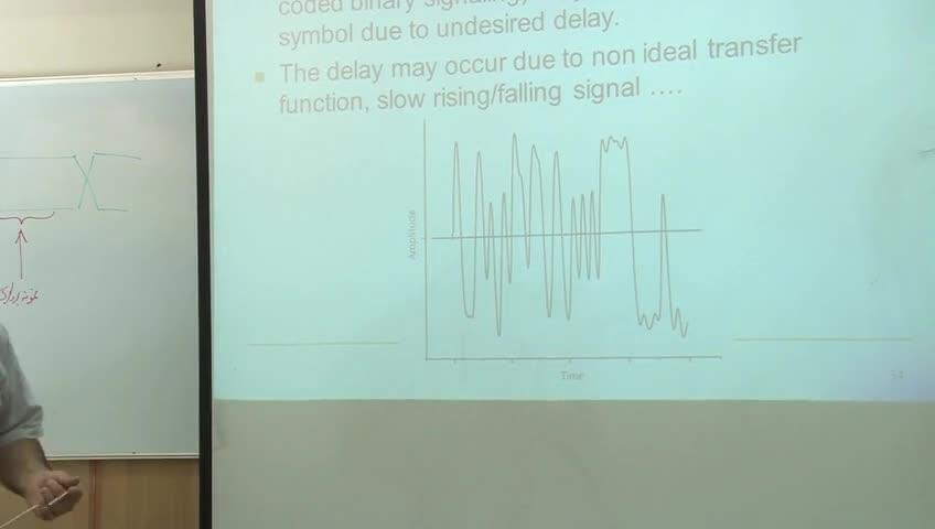 مدارهای واسط کامپیوتری - جلسه سوم - Serial Data Transmition