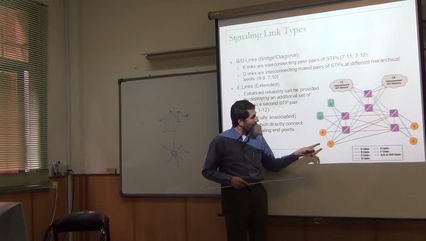 شبکه مخابرات داده پیشرفته - جلسه پانزدهم - شبکه های تلفنی: PSTN