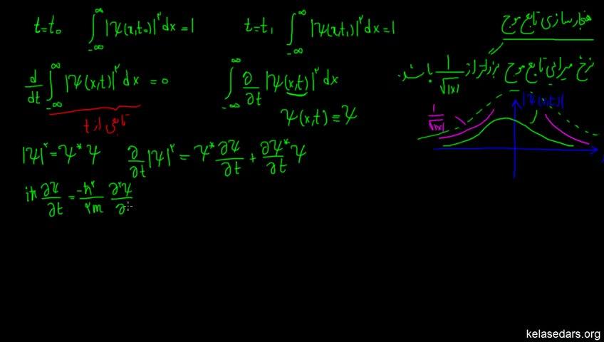 آموزش فیزیک کوانتوم به زبان ساده - جلسه 8 - حفظ اندازه تابع موج توسط معادله شرودینگر