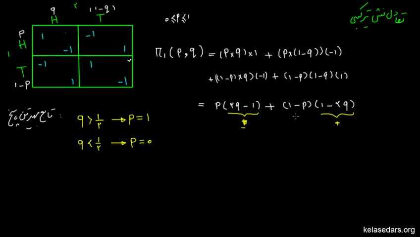 آموزش نظریه بازیها - جلسه 22 - یک مثال از تعادل نش ترکیبی
