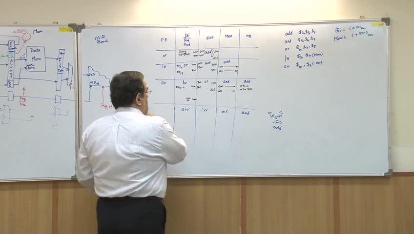 ساختار کامپیوتر پیشرفته - جلسه پانزدهم - مقدمات پایپ لاین