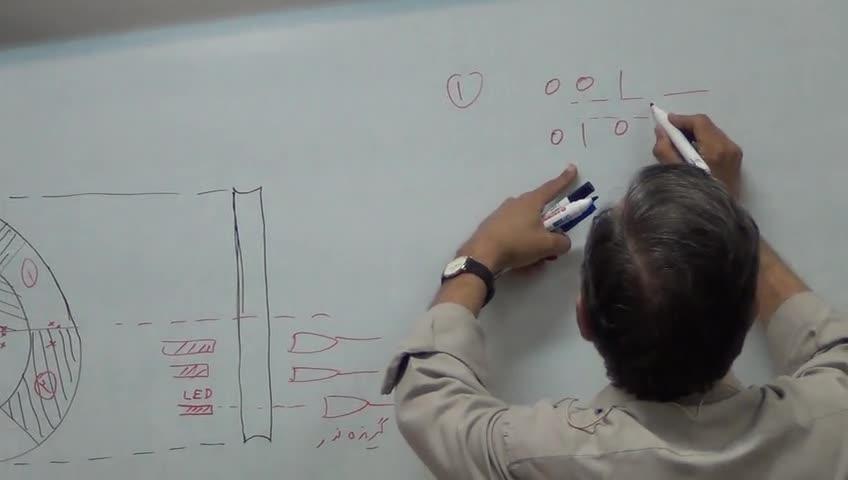 مدار های منطقی - جلسه دوم - کدها