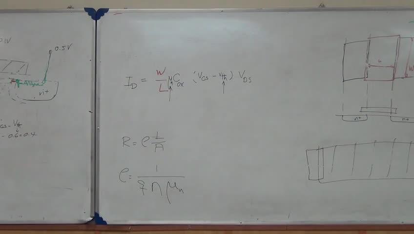 الکترونیک ۳ - جلسه بيست و پنجم - معرفی مدل فرکانسی ترانزیستورهای MOS