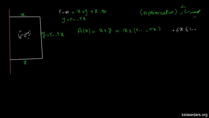 آموزش حسابان - جلسه 88- بهینه سازی 1
