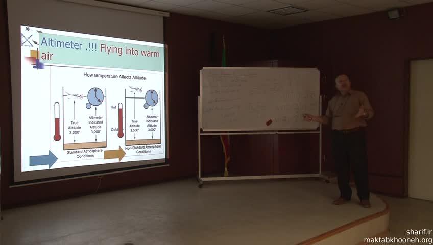 درس Aircraft Performance - جلسه 15 - پدیده های اتمسفری