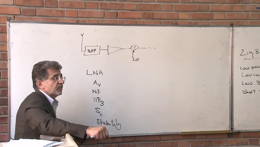 مدارهای مجتمع فرکانس بالا - RFIC - جلسه سیزدهم - بررسی چند استاندارد ، بررسی مفاهیم اولیه LNA