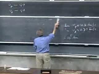 فیزیک کلاسیک - جلسه 22