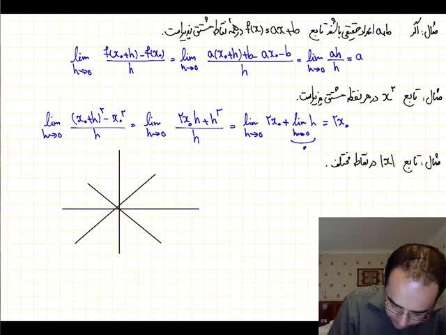 ریاضی عمومی ۱ - جلسه هفتم بخش ۱ - تعریف مشتق