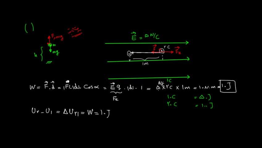 آموزش فیزیک 3 و آزمایشگاه دبیرستان - جلسه 8 - اختلاف پتانسیل الکتریکی