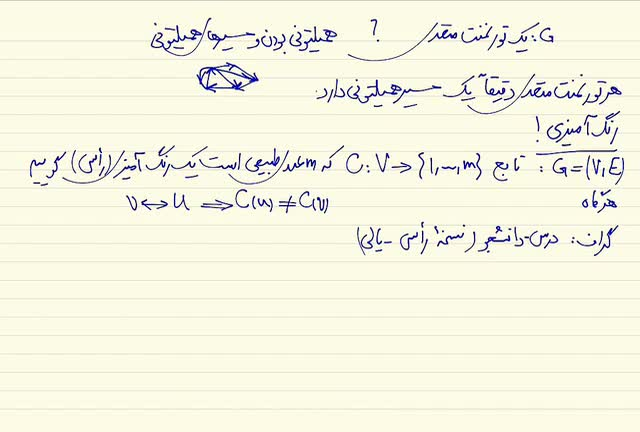 ریاضیات گسسته - جلسه بیست و دوم
