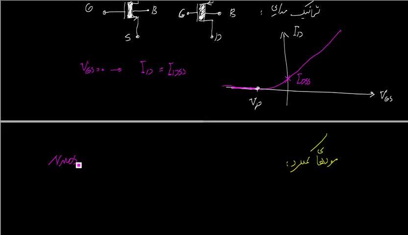 الکترونیک ۲ - جلسه 3 - Depletion Type MOSFET (ماسفت حالت تهی یا کاهشی)