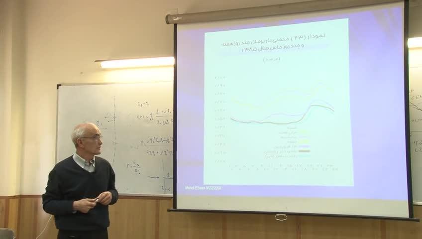 سیستم های انرژی الکتریکی - جلسه سوم - منحنی بار روزانه ، منحنی تداوم بار