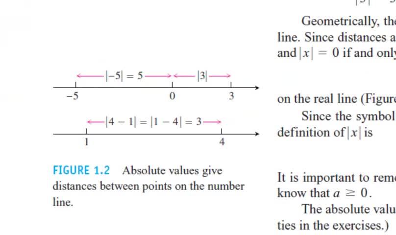 آموزش لتکس (LATEX) - جلسه دوم - آشنایی با فرمول نویسی مقدماتی ۱