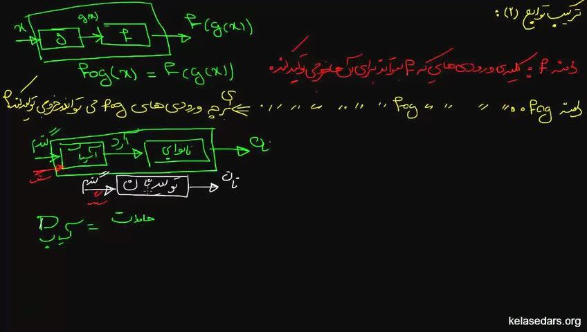 آموزش حسابان - جلسه 9- دامنه تابع ترکیبی