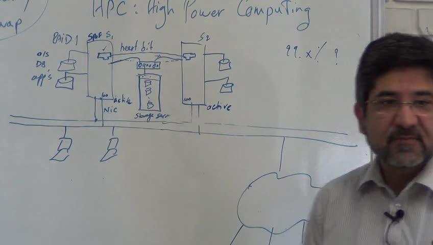 ریزپردازنده ۲ - جلسه بیست و دوم - RAID و Storage