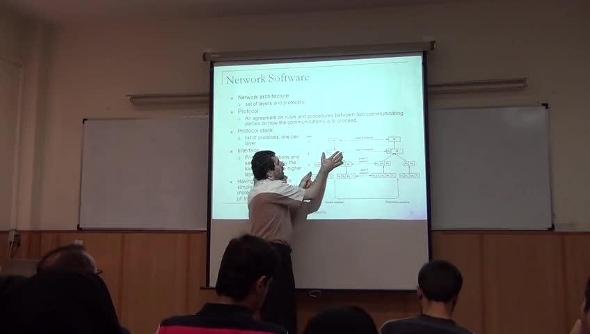 شبکه مخابرات داده - جلسه دوم - ساختار لایه ای شبکه
