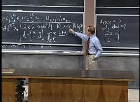 جبر خطی - دانشگاه MIT - جلسه ۲۳