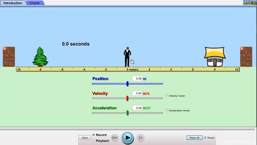 آموزش فیزیک پیش دانشگاهی - جلسه 3 - سرعت متوسط