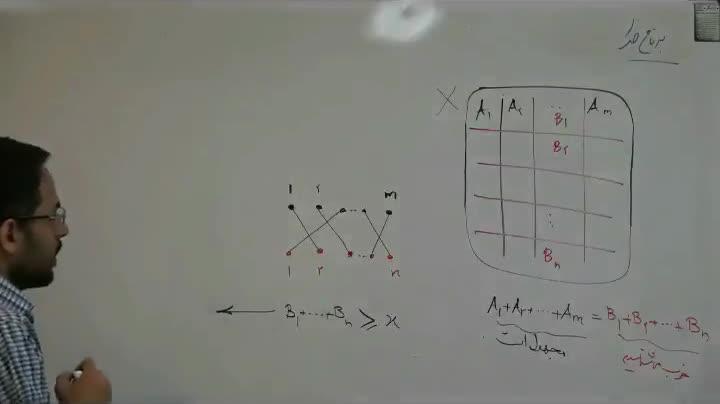 ترکیبیات - آمادگی مرحله ۲ - جلسه بیست و پنجم - فیروزی - دوگونهشماری 1