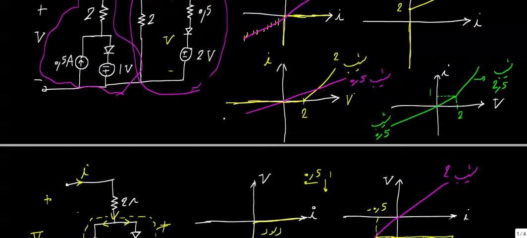 مدارهای الکتریکی ۱ - جلسه 15 - حل تمرین