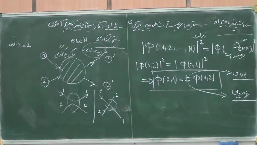 ترمودینامیک و مکانیک آماری ٢ - جلسه هفدهم