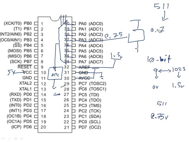 میکروکنترلرهای AVR - میکروکنترلر AVR - جلسه ١٨ - ADC