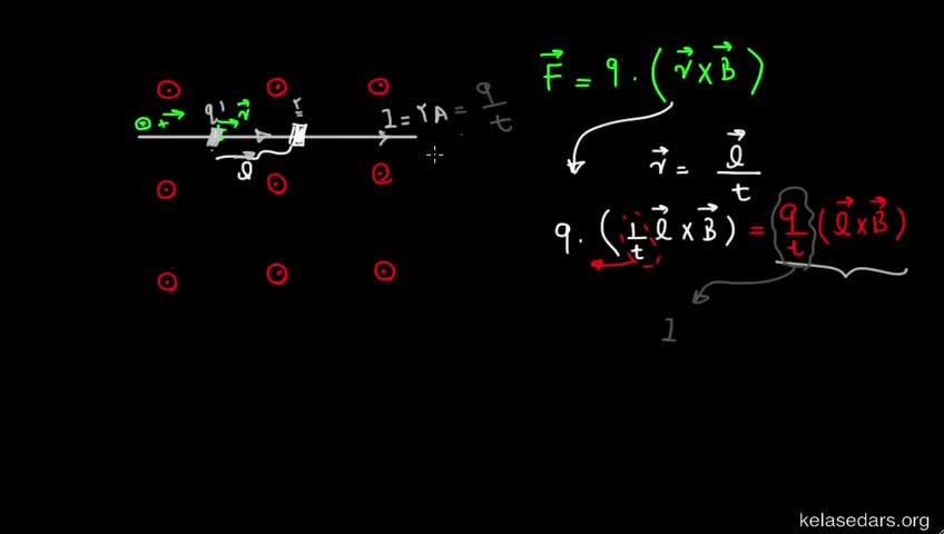 آموزش فیزیک 3 و آزمایشگاه دبیرستان - جلسه 34 - نیروی وارد بر سیم حامل جریان در میدان مغناطیسی