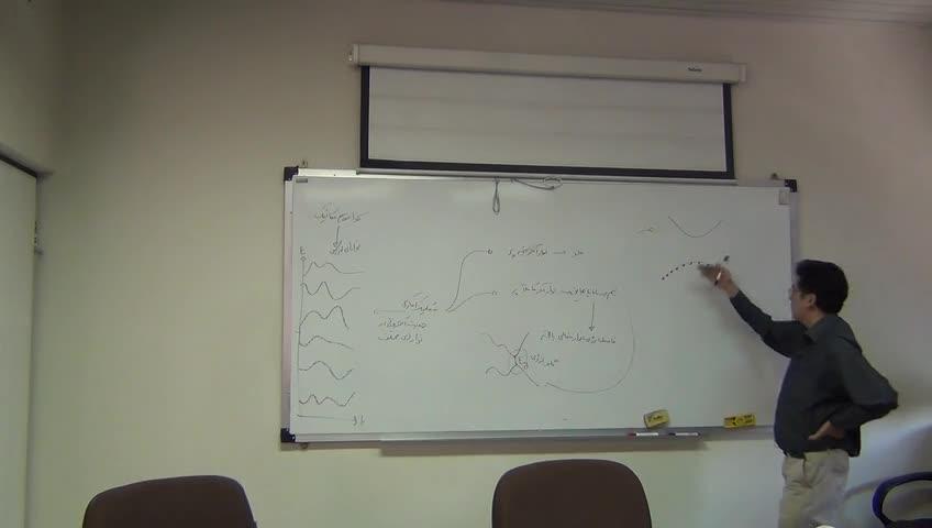 سلول های خورشیدی ۱ - جلسه دوم - مبانی سلول های خورشیدی - ساختار الکترونی و نواری - گاف انرژی - قضیه باخ