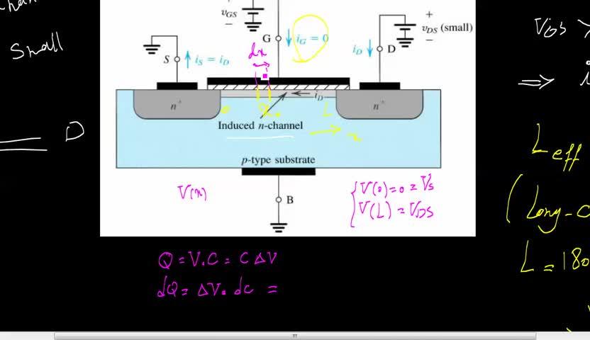 الکترونیک ۱ - جلسه 30 - تشکیل کانال و مد عملکردی Triode یا خطی (Linear).